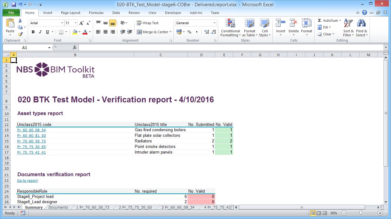 Verification summary sheet